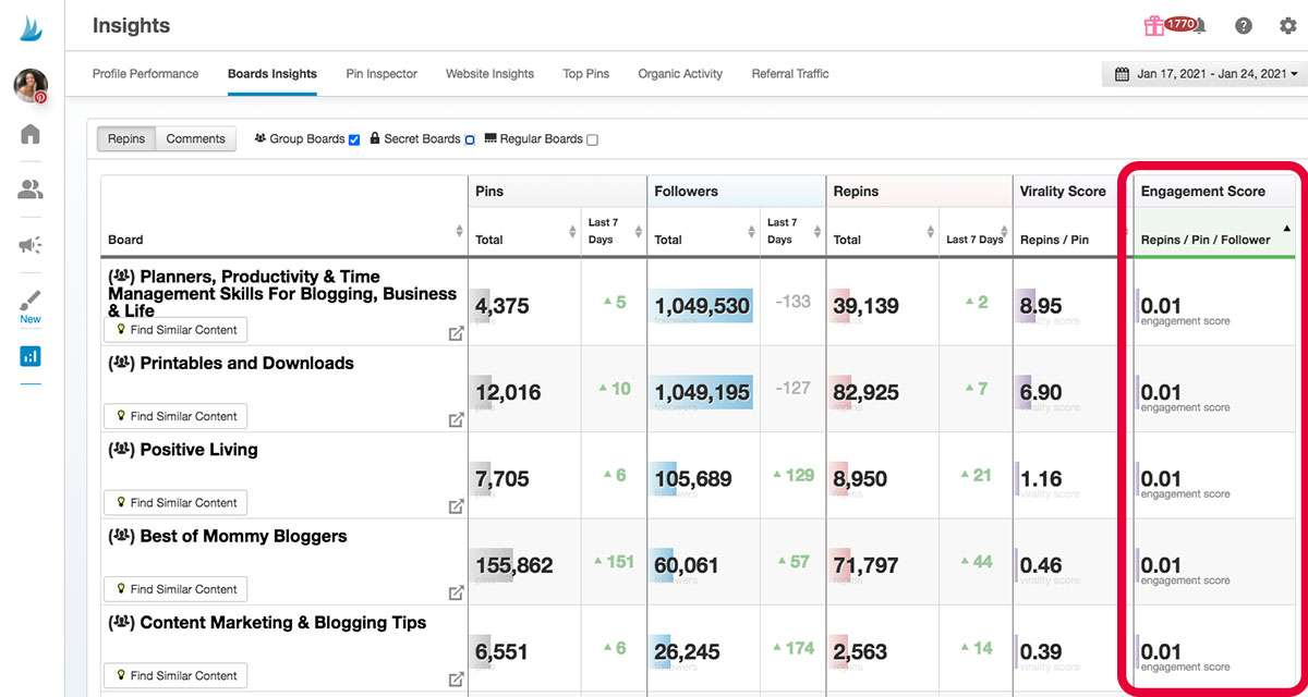 Using Tailwind Board Insights to decide which Pinterest group boards to stay in or leave.
